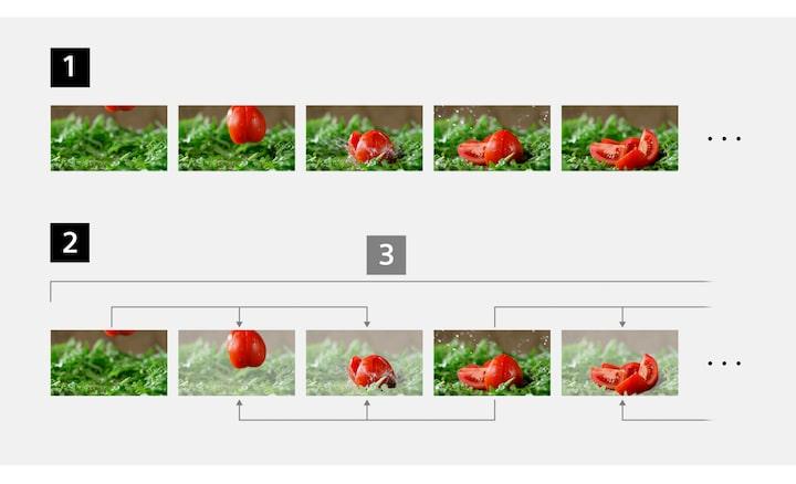 Bild der Dateistrukturen für All-Intra, LongGOP und GroupofPicture